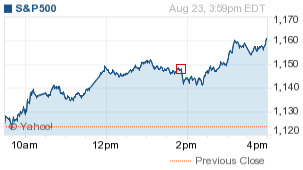 S&P 500 Soars After Earthquake!